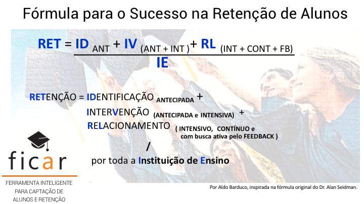 Fórmula para o Sucesso na Retenção de Alunos - FICAR - Ferramenta Inteligente para Captação de Alunos e Retenção